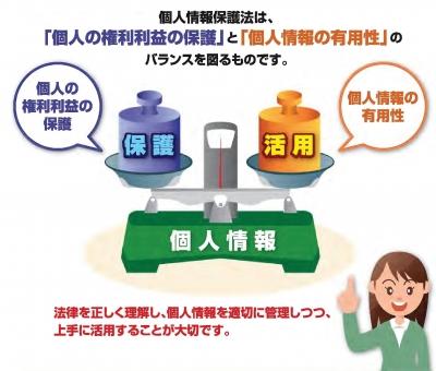 福岡県の個人情報保護制度トップ...